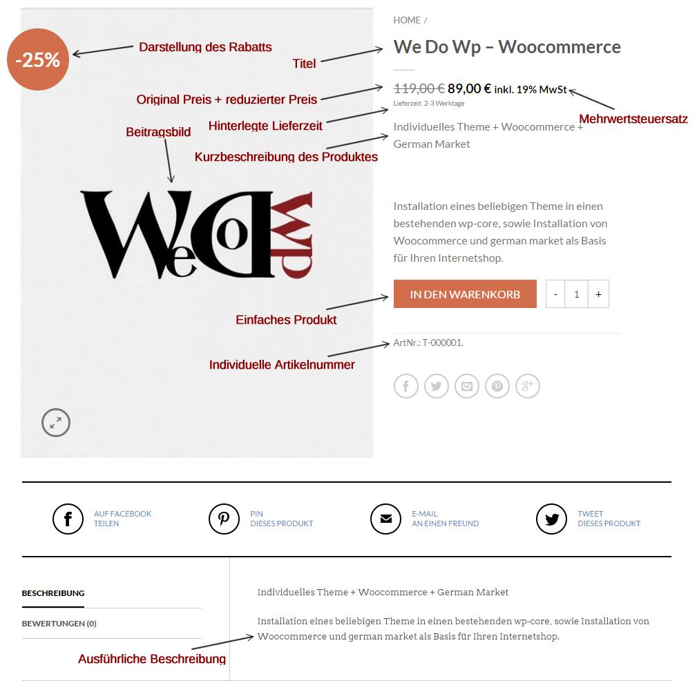 Woocommerce Konfiguration